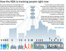 Washington Post: How the NSA is tracking people now