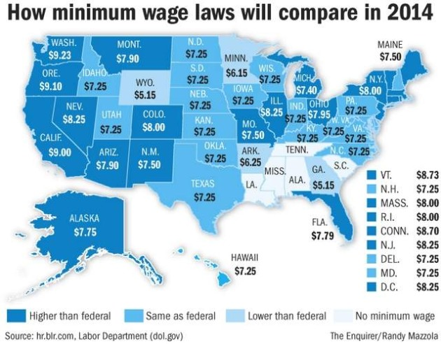 minimum wage in the united states essay