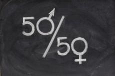 gender wage