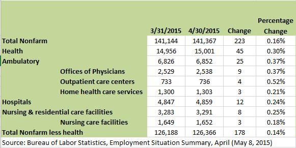 20150511 Health Workforce T1[1]