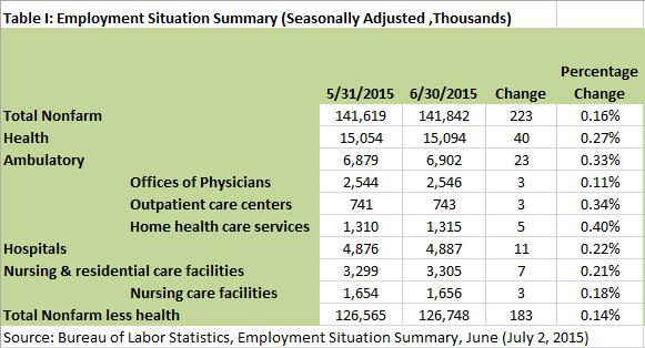 20150702 Health Workforce TI