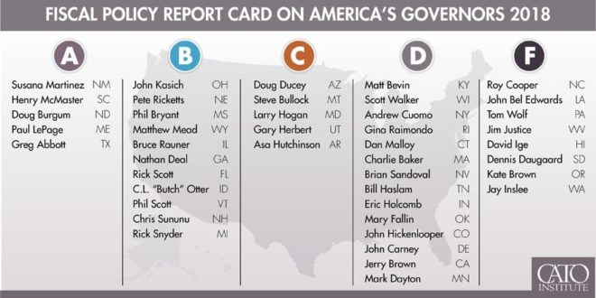 Cato Institute: Fiscal Policy Report Card on America's Governors 2018