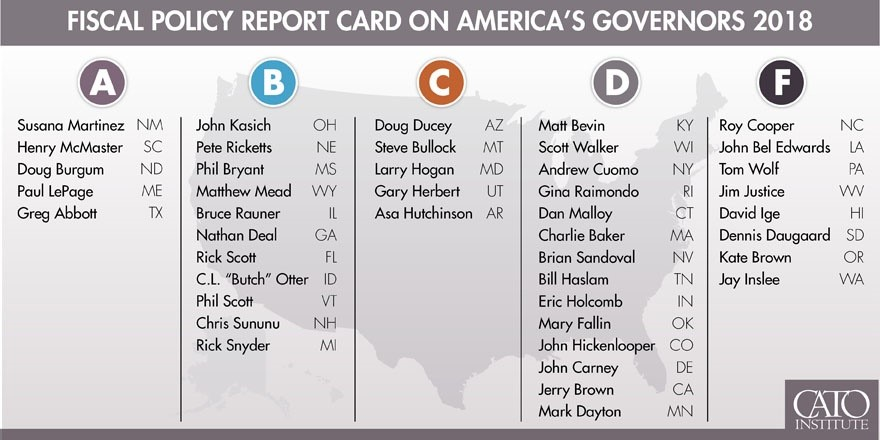 Governors Get Graded on Fiscal Policy | Craig Eyermann
