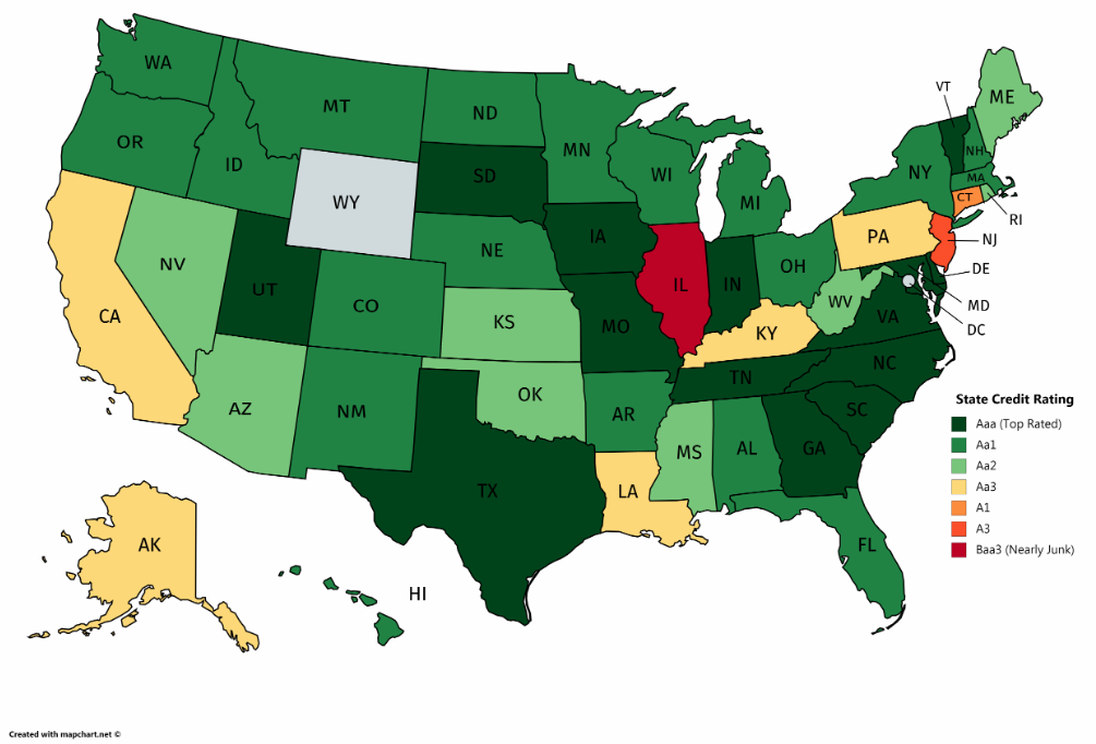 March 2019 State Credit Ratings (Moody's)